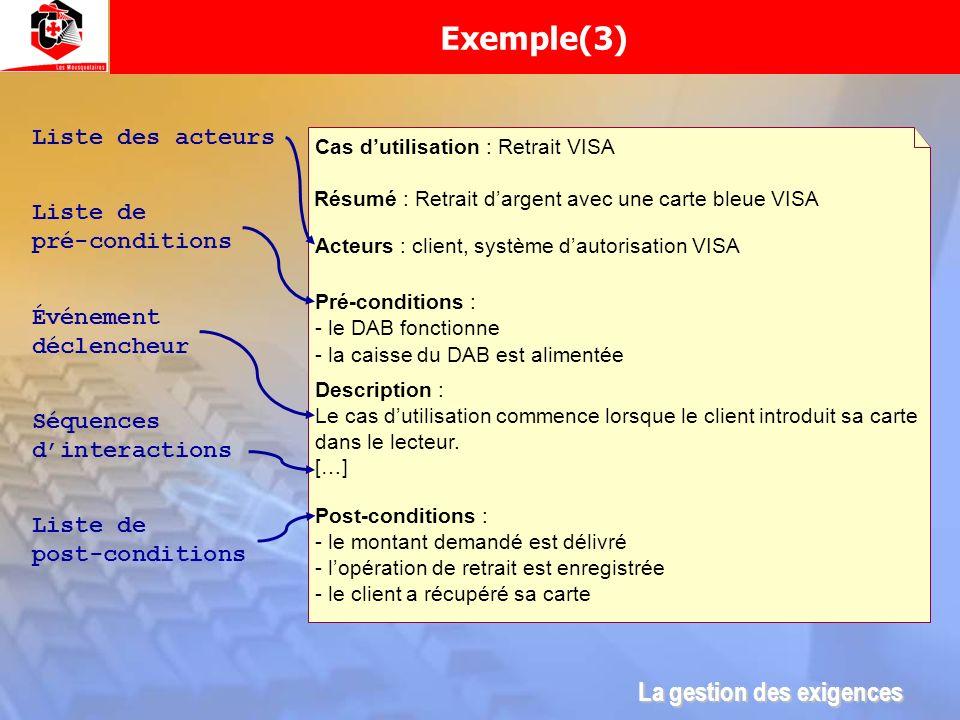 Exemple(3) La gestion des exigences Liste des acteurs Liste de