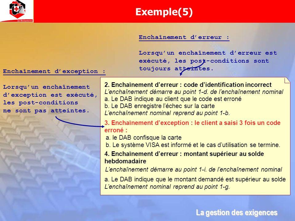 Exemple(5) La gestion des exigences Enchaînement d'erreur :