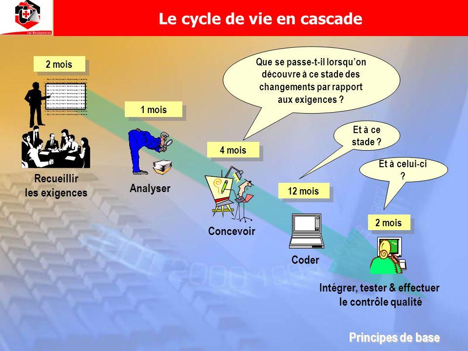Le cycle de vie en cascade