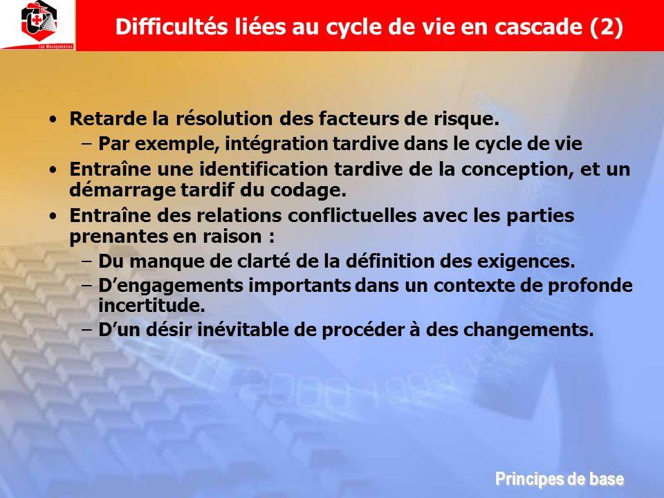 Difficultés liées au cycle de vie en cascade (2)