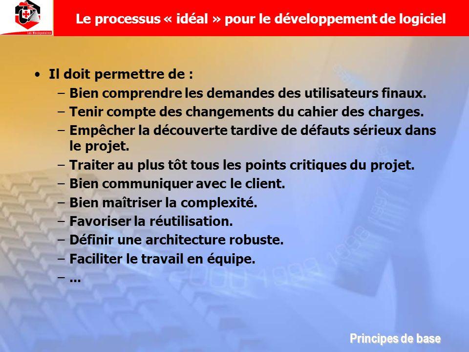 Le processus « idéal » pour le développement de logiciel