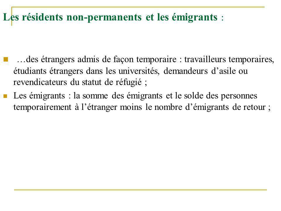 Les résidents non-permanents et les émigrants :