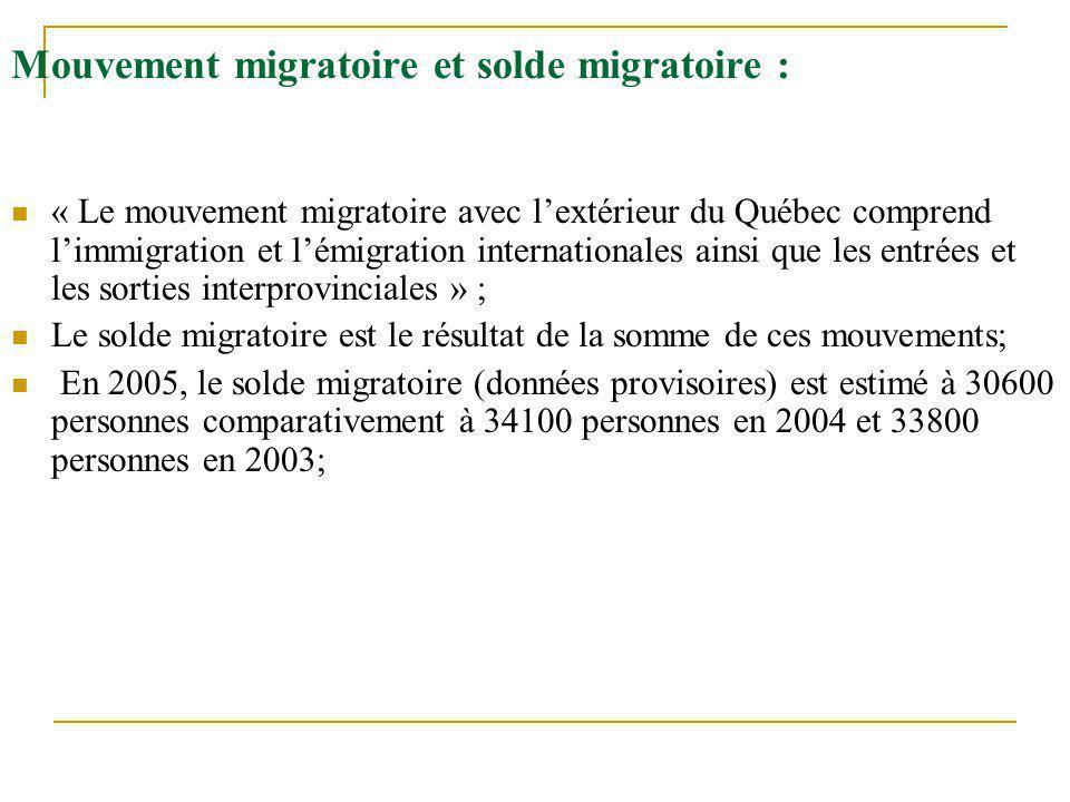 Mouvement migratoire et solde migratoire :