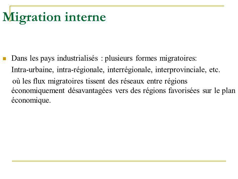 Migration interne Dans les pays industrialisés : plusieurs formes migratoires: