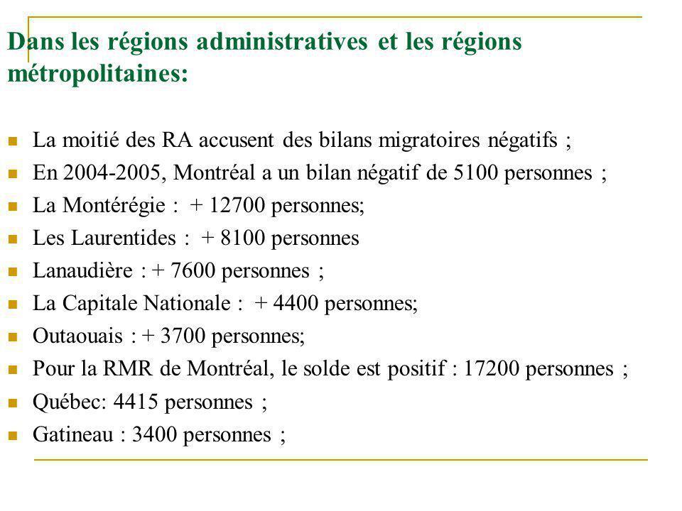 Dans les régions administratives et les régions métropolitaines: