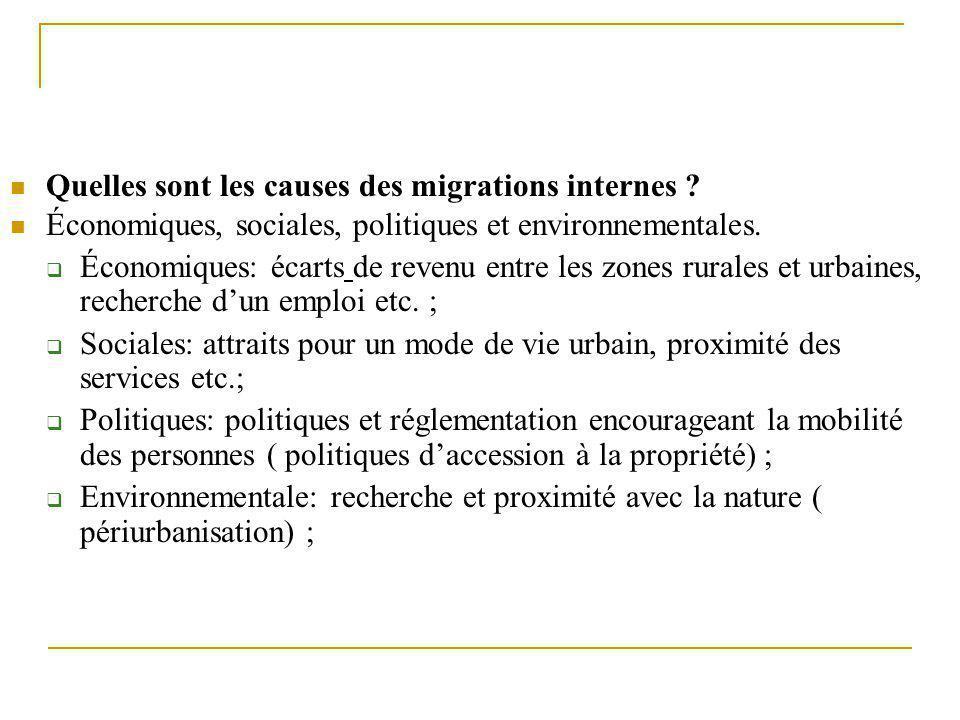 Quelles sont les causes des migrations internes
