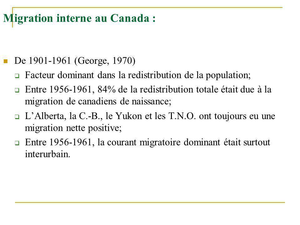 Migration interne au Canada :