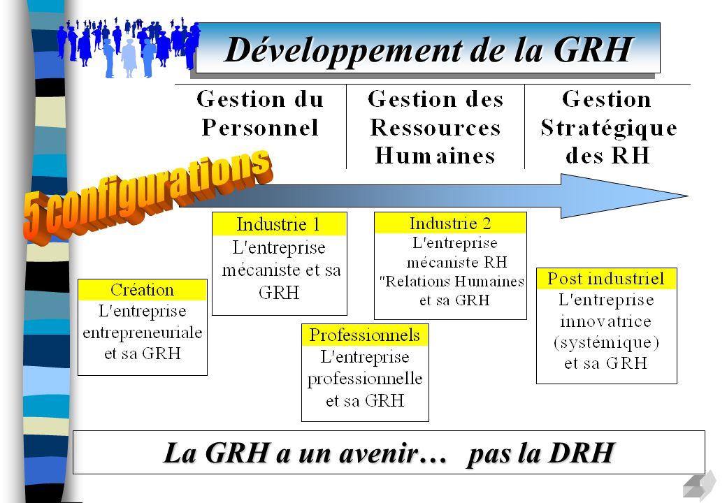 Développement de la GRH