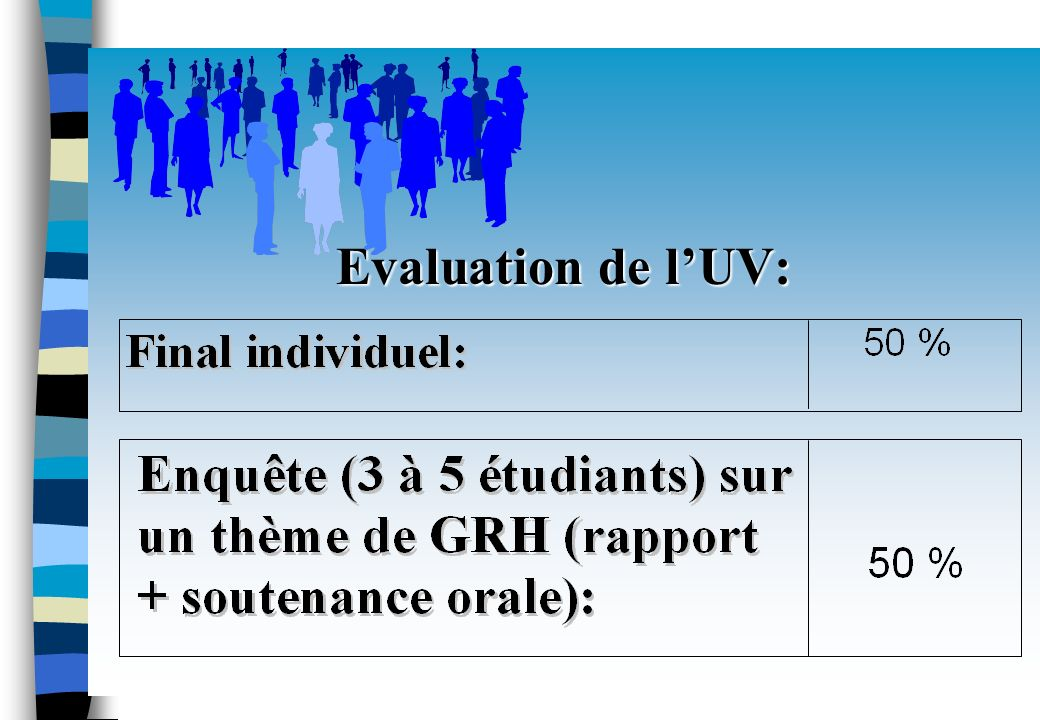 Evaluation de l'UV: