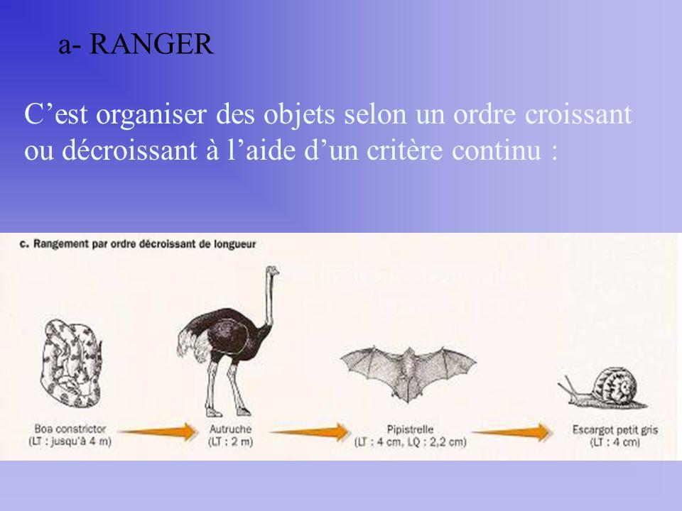 a- RANGER C'est organiser des objets selon un ordre croissant ou décroissant à l'aide d'un critère continu :
