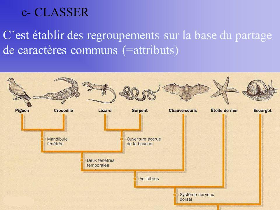 c- CLASSER C'est établir des regroupements sur la base du partage de caractères communs (=attributs)