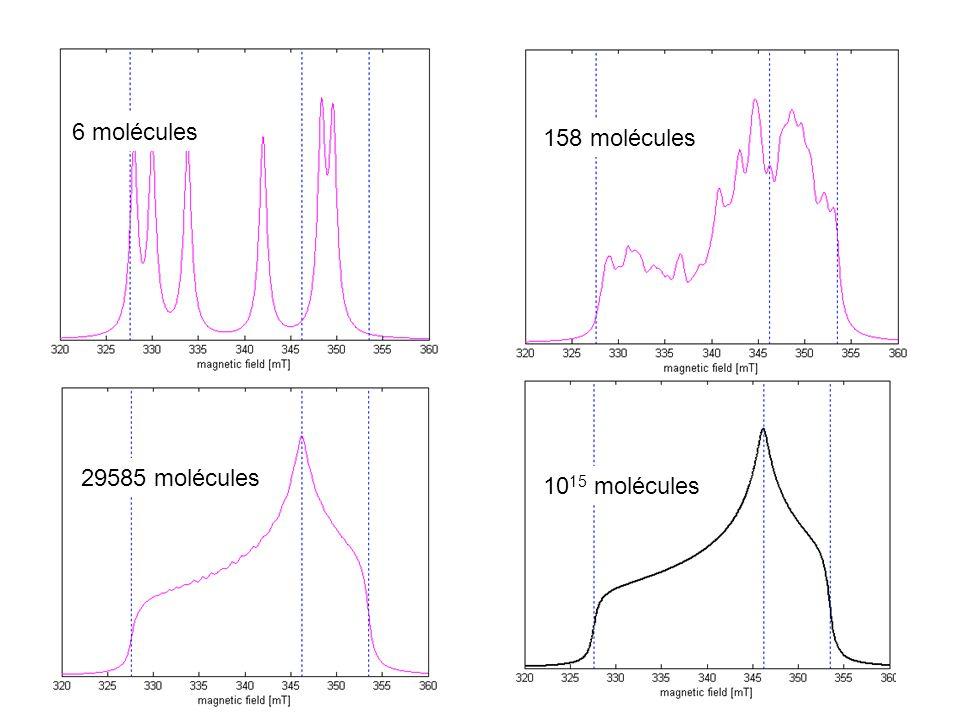 6 molécules 158 molécules 29585 molécules 1015 molécules