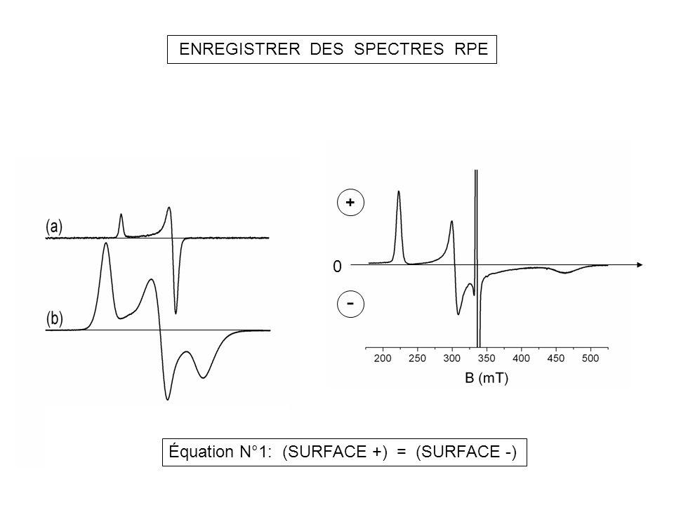 - ENREGISTRER DES SPECTRES RPE +