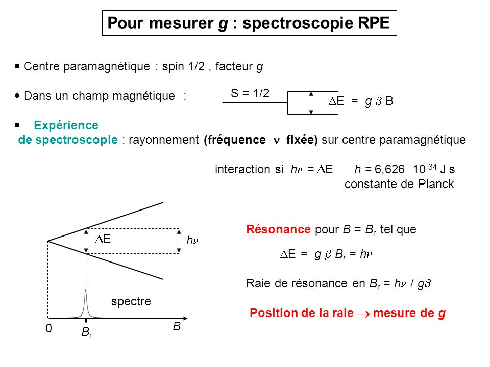 Pour mesurer g : spectroscopie RPE