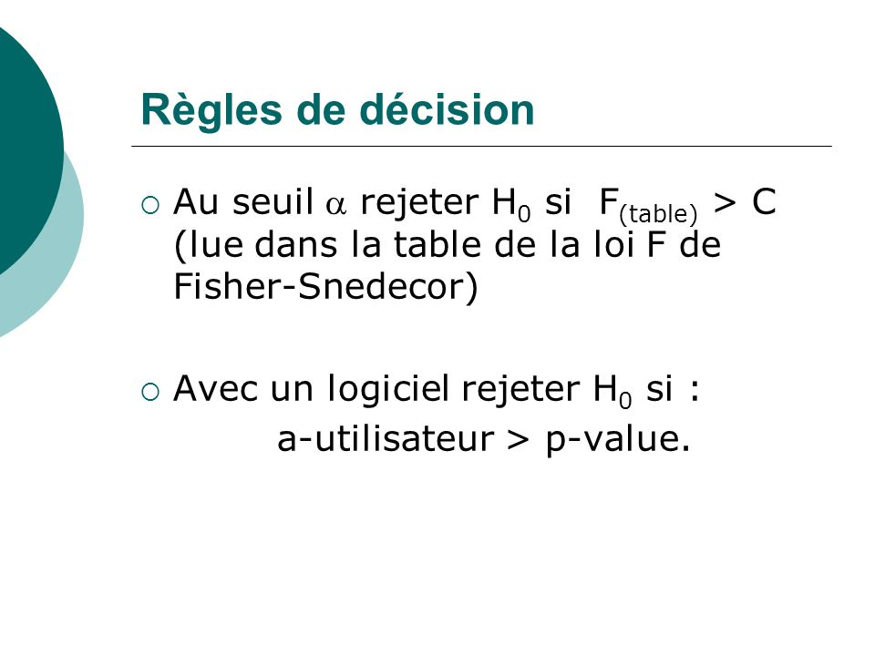 Règles de décisionAu seuil  rejeter H0 si F(table) > C (lue dans la table de la loi F de Fisher-Snedecor)