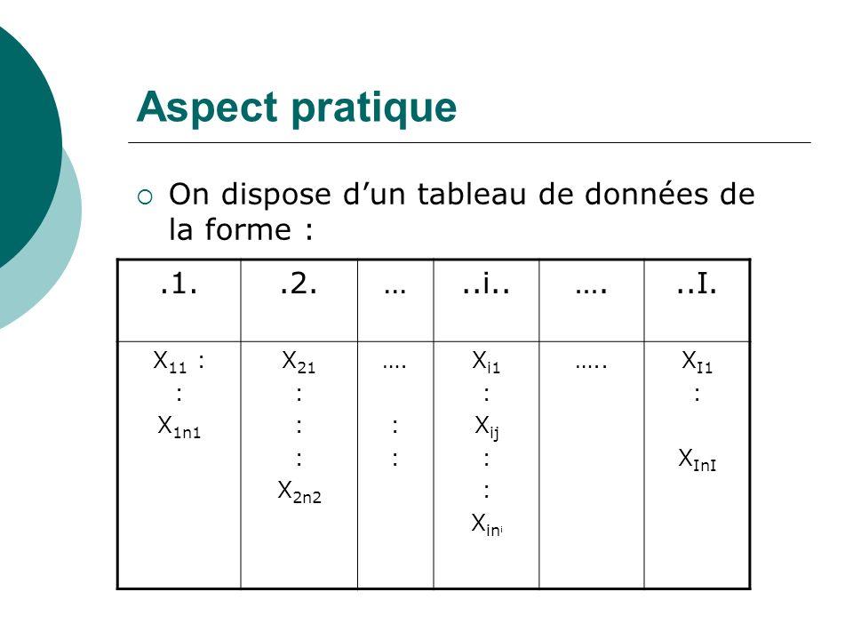 Aspect pratique On dispose d'un tableau de données de la forme : .1.