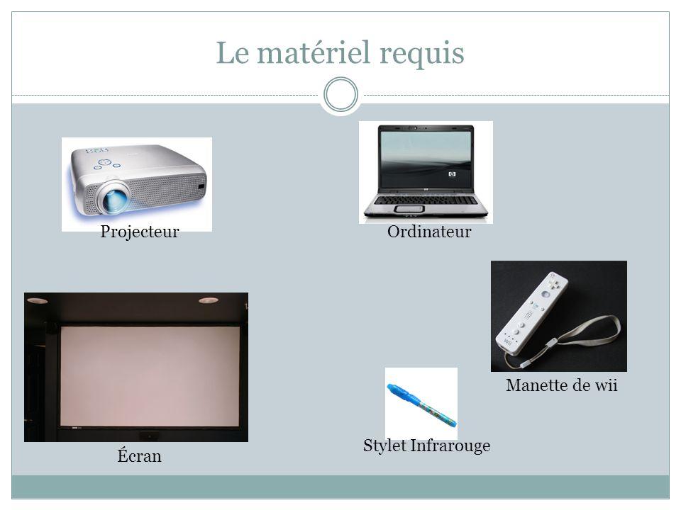 Le matériel requis Projecteur Ordinateur Manette de wii Écran
