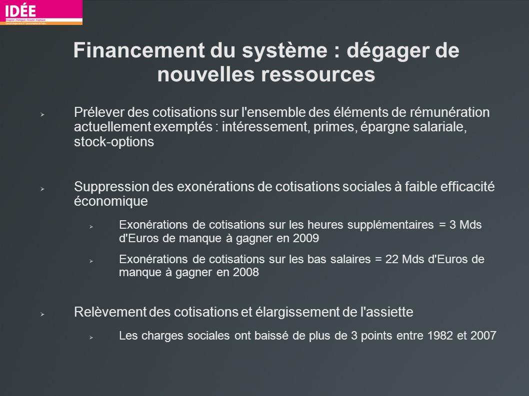 Financement du système : dégager de nouvelles ressources