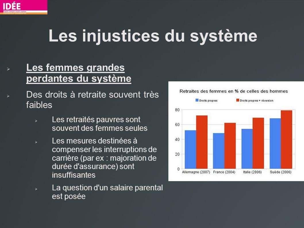 Les injustices du système