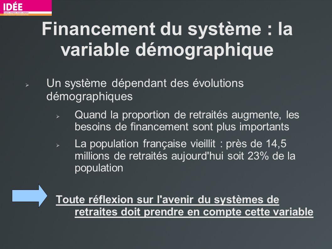 Financement du système : la variable démographique