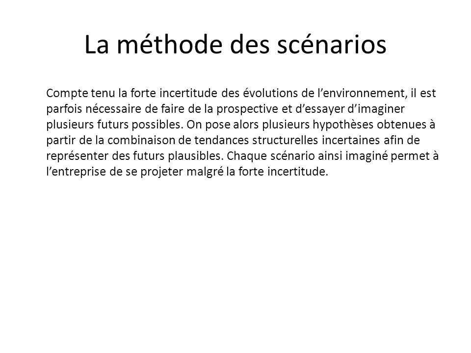 La méthode des scénarios