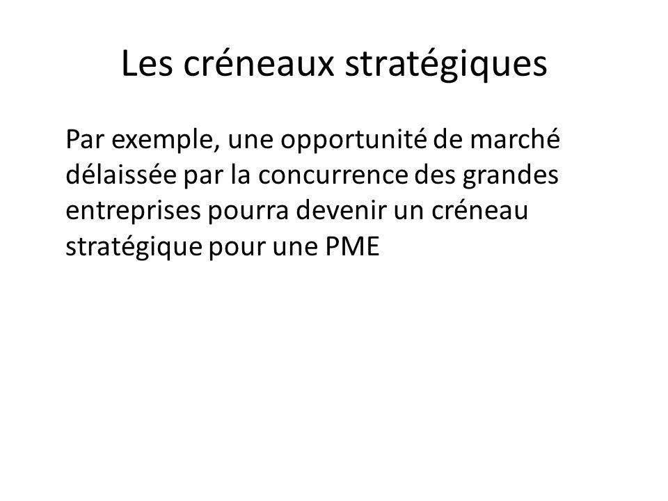 Les créneaux stratégiques