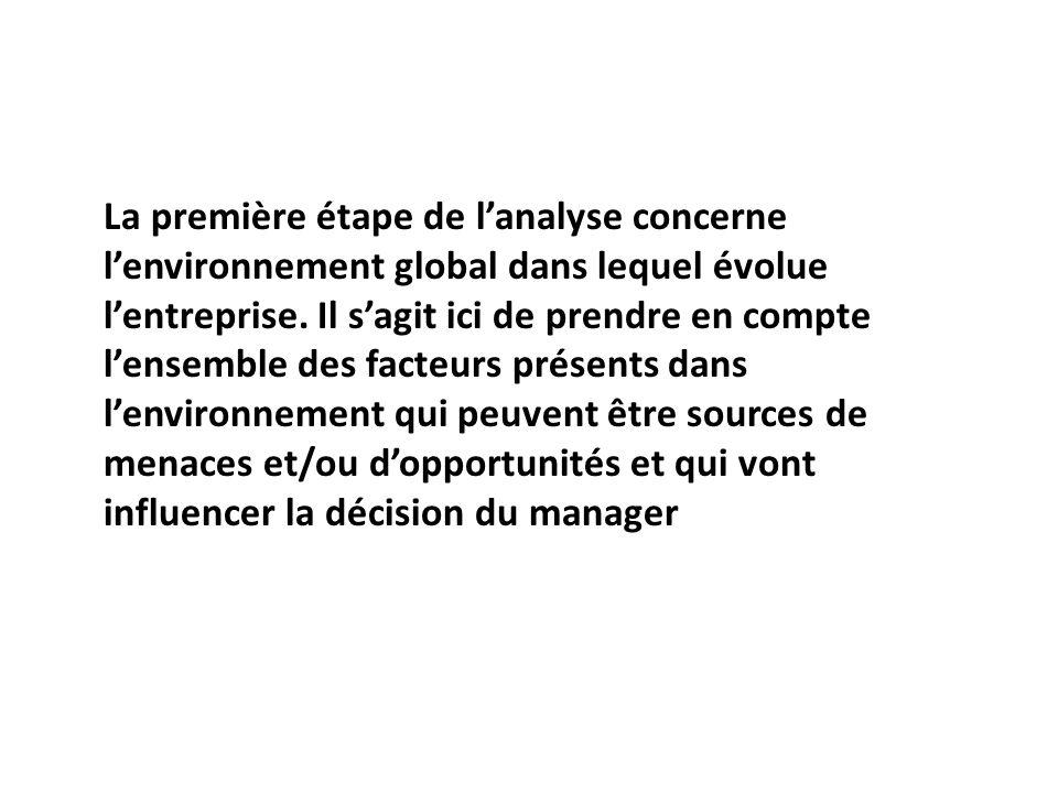 La première étape de l'analyse concerne l'environnement global dans lequel évolue l'entreprise.