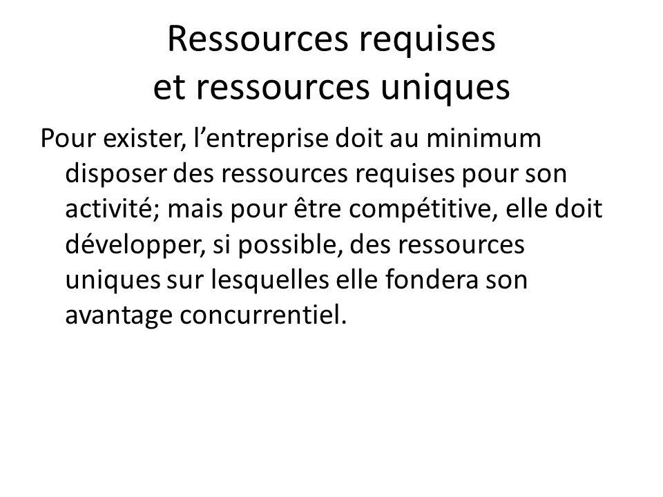 Ressources requises et ressources uniques