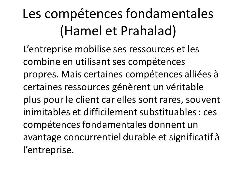 Les compétences fondamentales (Hamel et Prahalad)