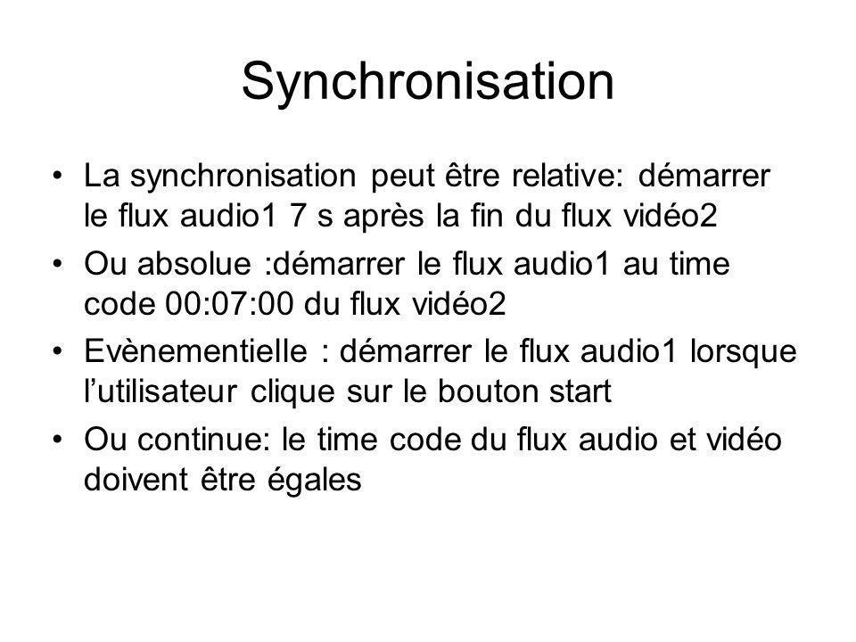 Synchronisation La synchronisation peut être relative: démarrer le flux audio1 7 s après la fin du flux vidéo2.
