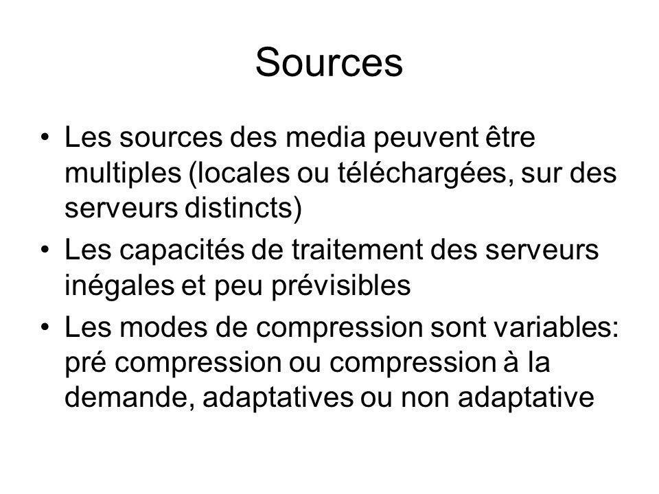 Sources Les sources des media peuvent être multiples (locales ou téléchargées, sur des serveurs distincts)