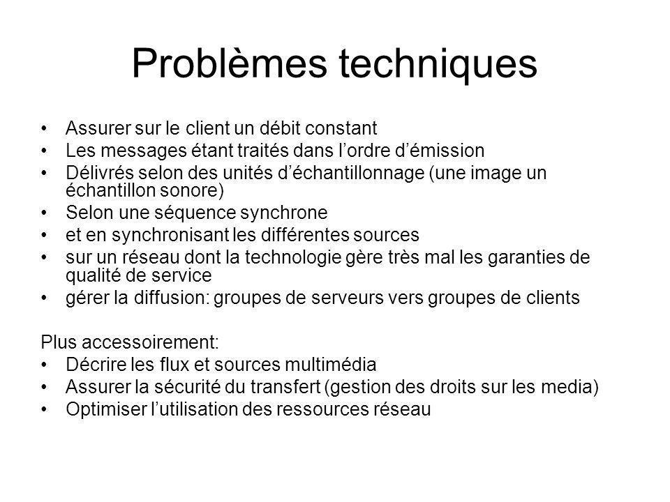 Problèmes techniques Assurer sur le client un débit constant