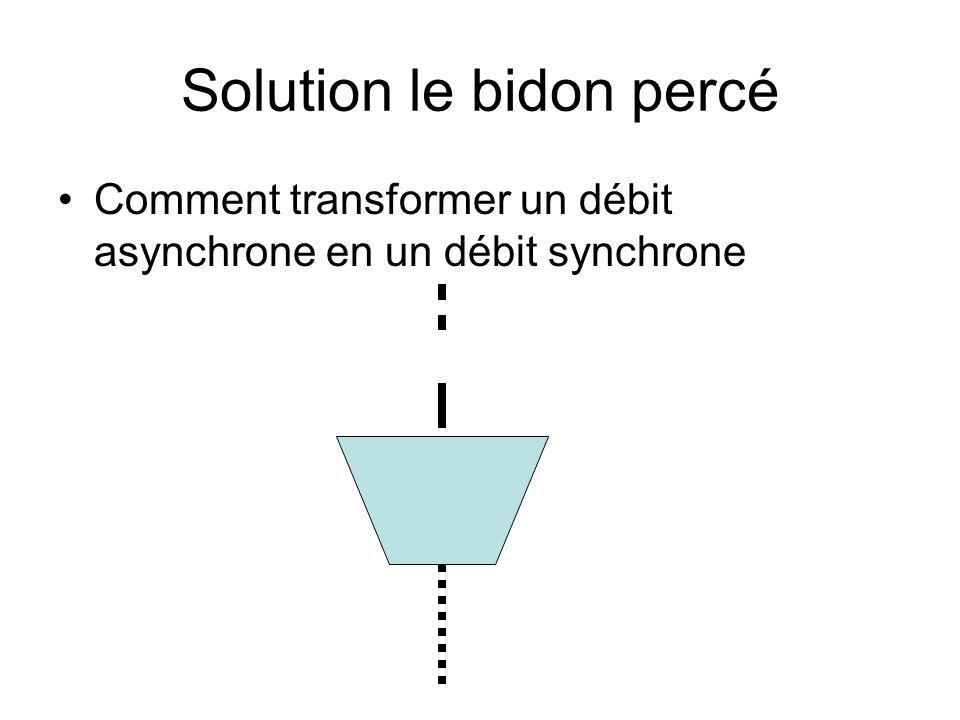 Solution le bidon percé