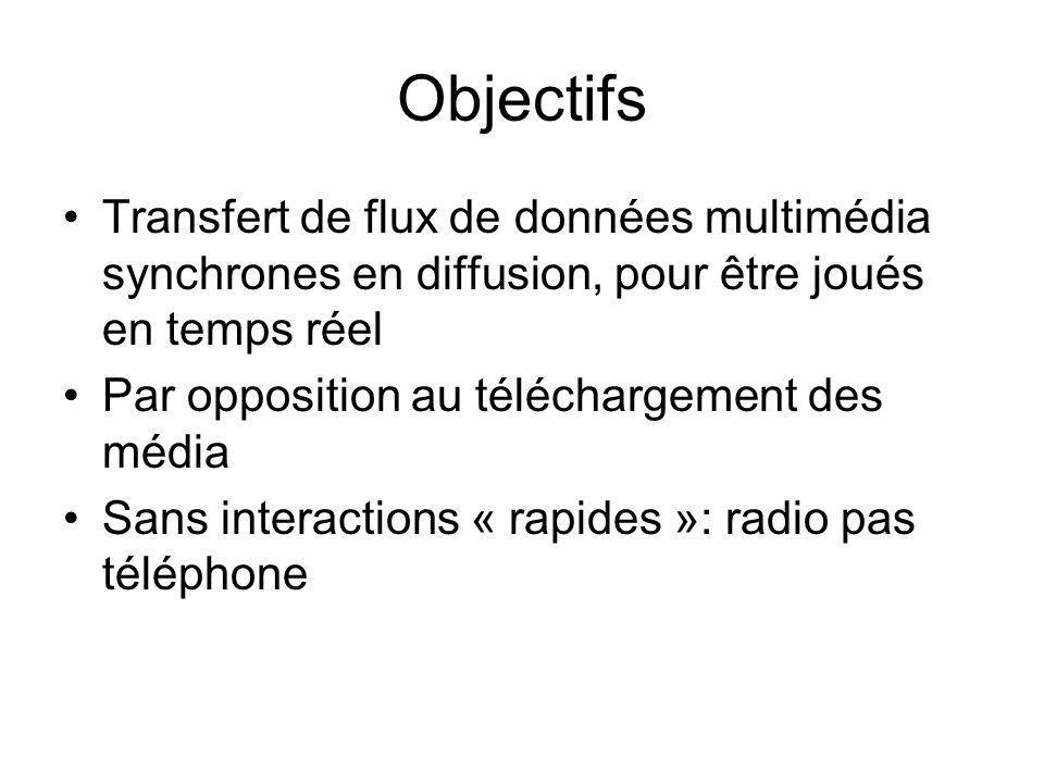 Objectifs Transfert de flux de données multimédia synchrones en diffusion, pour être joués en temps réel.