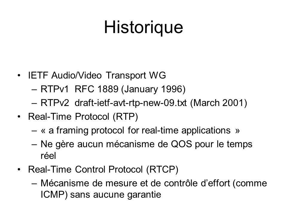 Historique IETF Audio/Video Transport WG RTPv1 RFC 1889 (January 1996)