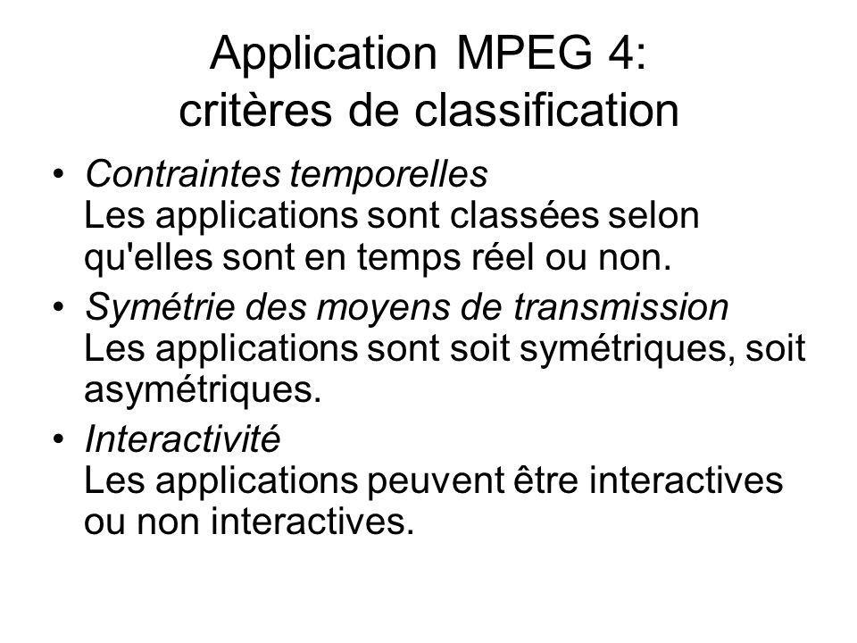 Application MPEG 4: critères de classification