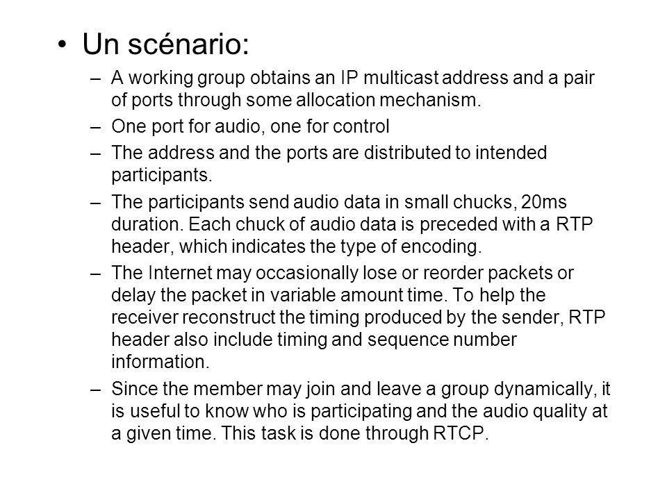 Un scénario: A working group obtains an IP multicast address and a pair of ports through some allocation mechanism.
