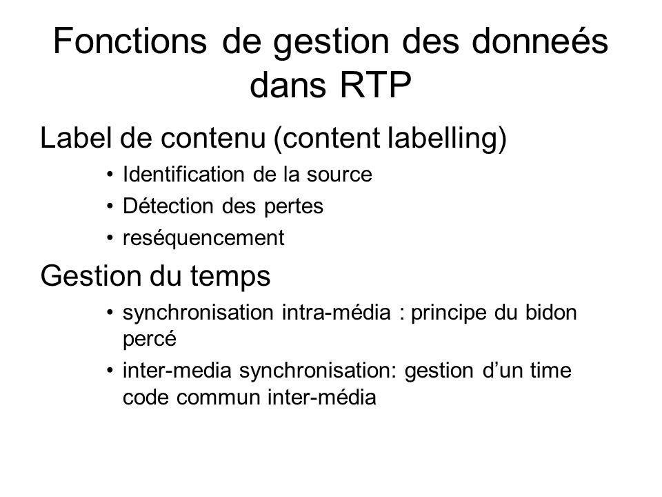 Fonctions de gestion des donneés dans RTP
