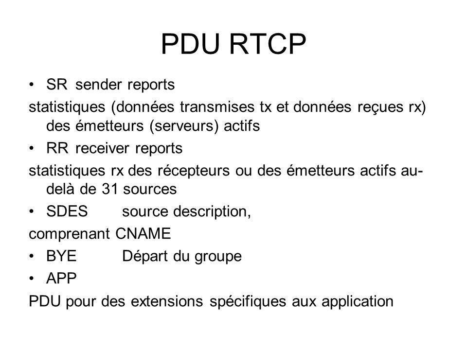 PDU RTCP SR sender reports