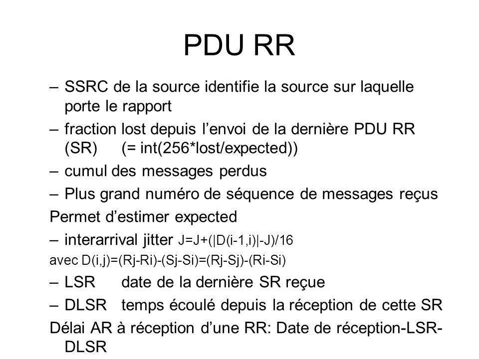 PDU RR SSRC de la source identifie la source sur laquelle porte le rapport.