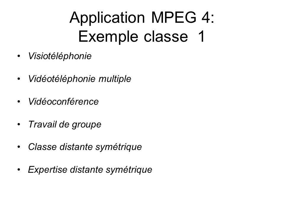 Application MPEG 4: Exemple classe 1
