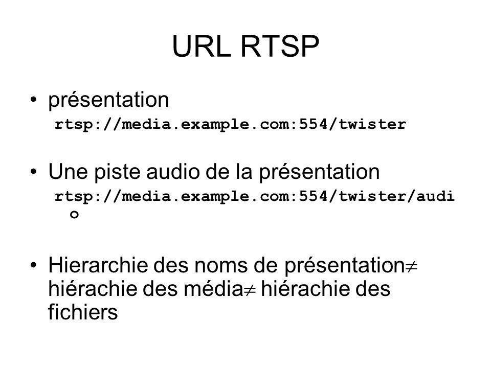 URL RTSP présentation Une piste audio de la présentation