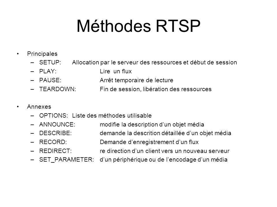 Méthodes RTSP Principales