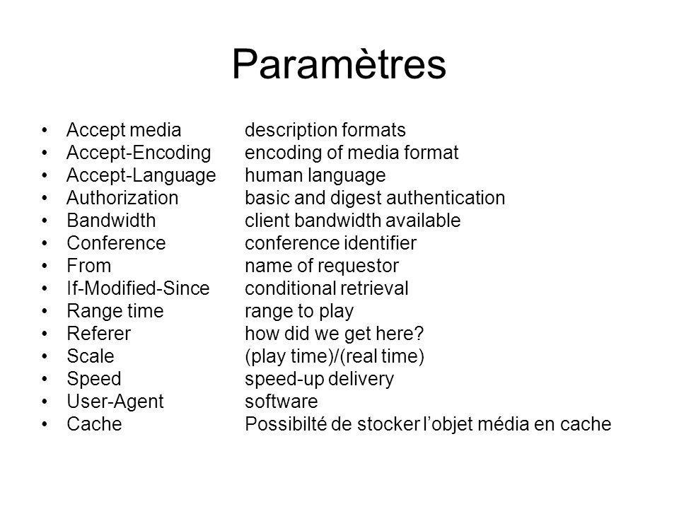 Paramètres Accept media description formats