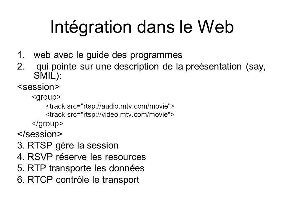 Intégration dans le Web
