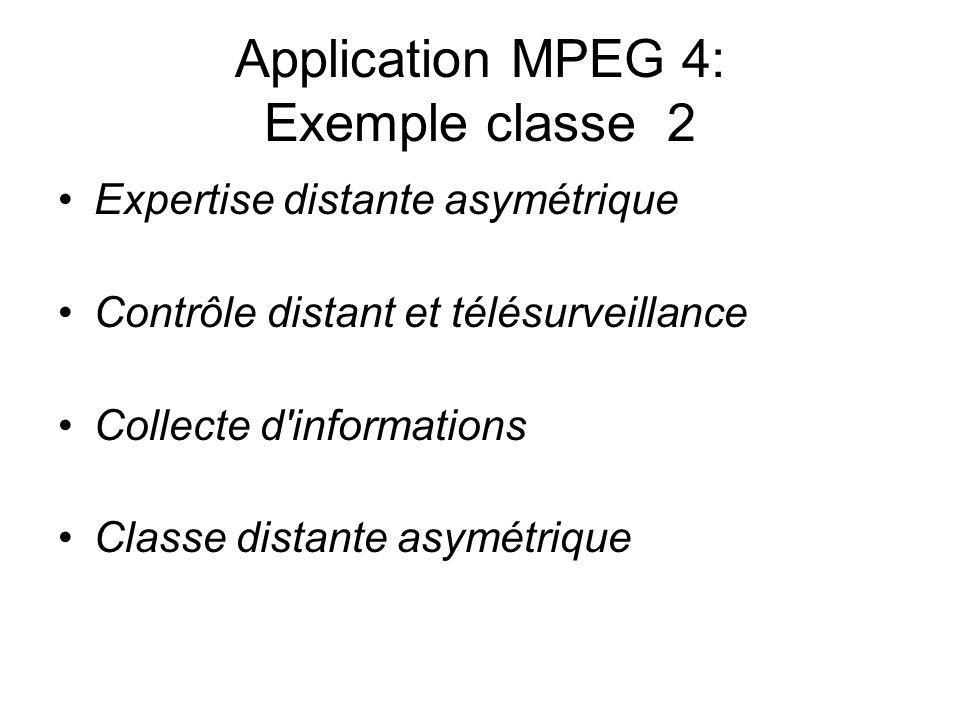 Application MPEG 4: Exemple classe 2