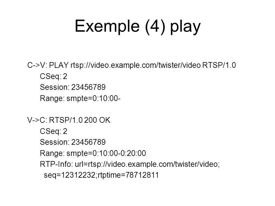 Exemple (4) play C->V: PLAY rtsp://video.example.com/twister/video RTSP/1.0. CSeq: 2. Session: 23456789.