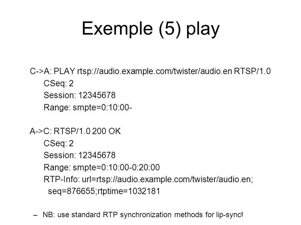 Exemple (5) play C->A: PLAY rtsp://audio.example.com/twister/audio.en RTSP/1.0. CSeq: 2. Session: 12345678.