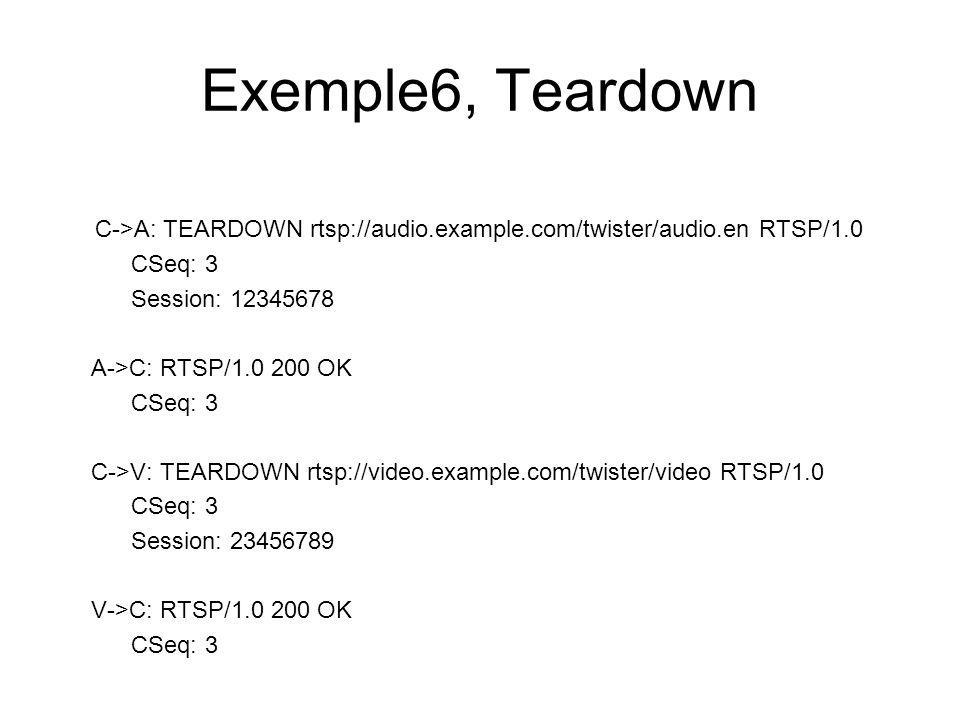 Exemple6, Teardown C->A: TEARDOWN rtsp://audio.example.com/twister/audio.en RTSP/1.0. CSeq: 3. Session: 12345678.