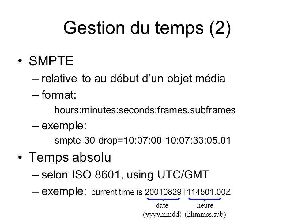 Gestion du temps (2) SMPTE Temps absolu